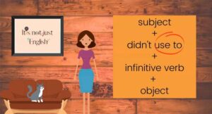 Read more about the article Learning English grammar Used to and Would